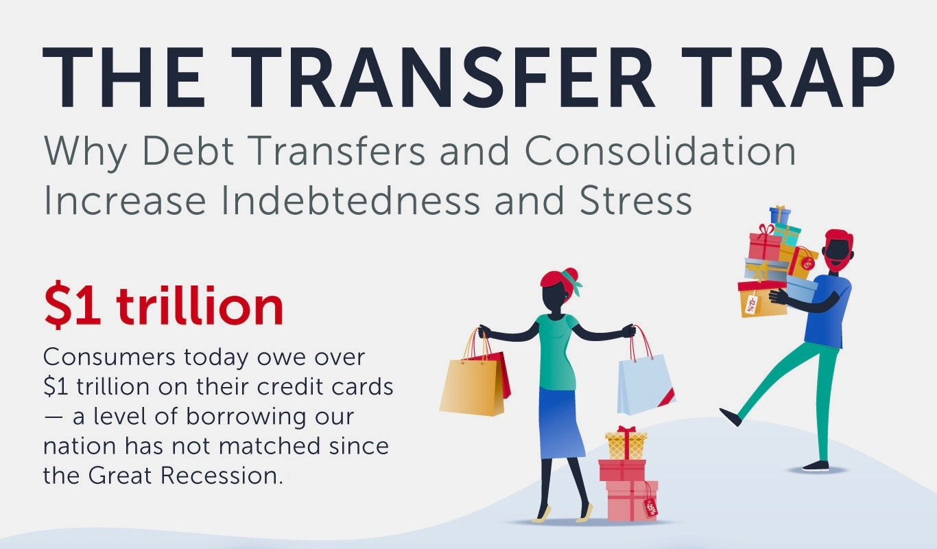 Tally Balance Transfer Credit Card Debt