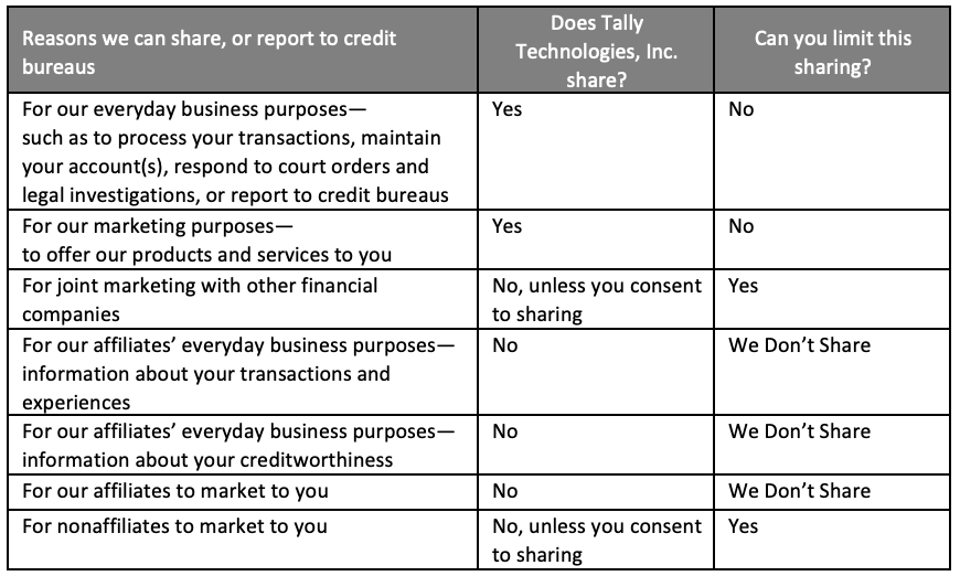 Reasons we can share, or report to credit bureaus